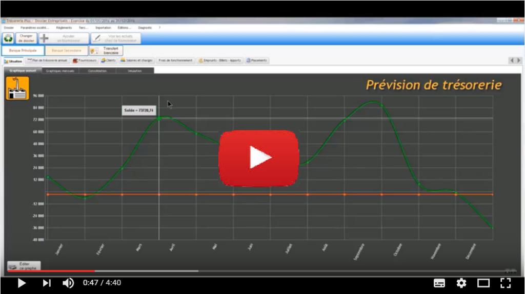 Video logiciel Trésorerie Plus suivi prévision